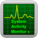 System Activity Monitor for the New iPad